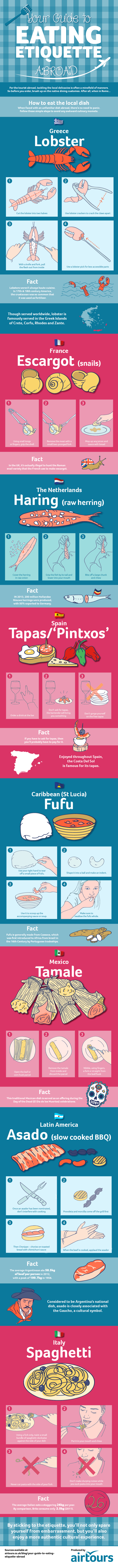 AIRTOURS-GUIDE-TO-EATING-INFOGRAPHIC9